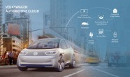 VW Automotive Cloud